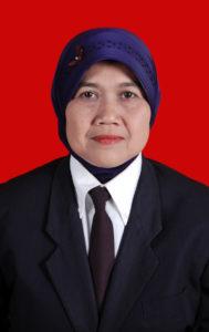 Siti Saodah,S.Pd